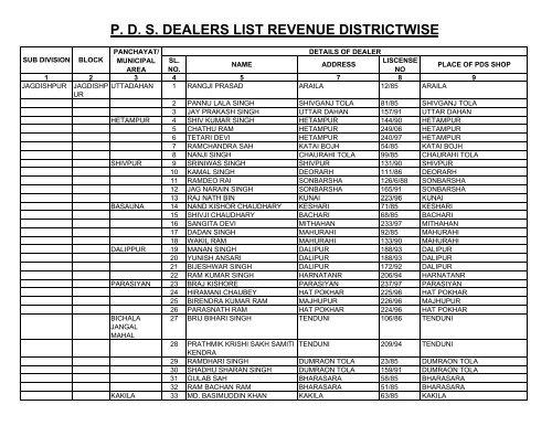 PDS Dealer List - Bhojpur