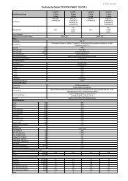 Technische Daten TOYOTA YARIS 1,0 VVT-i