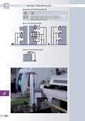 Vertikale Längenmessgeräte - Messmittelservice.de - Seite 6