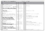 1 ※ 太字,下線 は2011年10月以降入荷のもの。 DV→DVD DL→2層 ...
