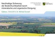 Nachhaltige Sicherung der Bodenfruchtbarkeit durch mineralische ...