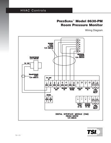 sureflow model 8681 offset controller wiring diagram tsi AFCI Circuit Bedroom Wiring-Diagram model 8630 pm room pressure monitor tsi