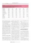 El mercado de electrodomésticos se orienta hacia los - Mercasa - Page 2
