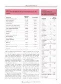 El mercado de electrodomésticos se orienta hacia los - Mercasa - Page 3