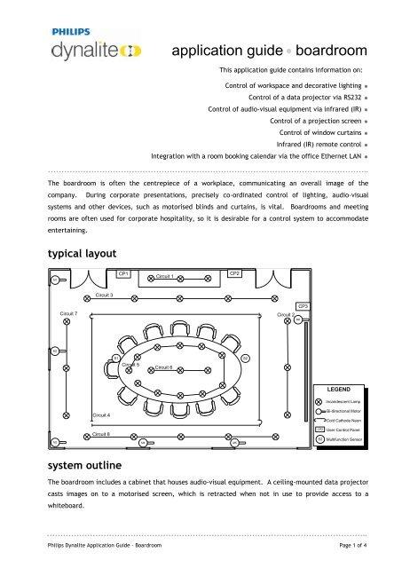 Application Guide – Boardroom - Philips Lighting