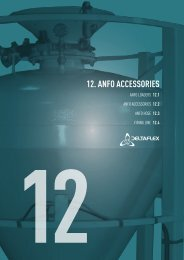 12. ANFO ACCESSORIES