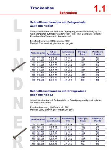 Schrauben - Lindner Industriebedarf GmbH