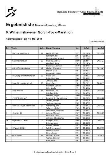 6. Wilhelmshavener Gorch-Fock-Marathon - Laufsportmarketing