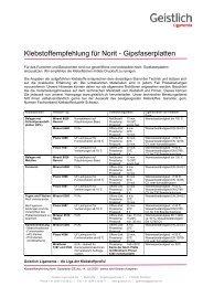Klebstoffempfehlung für Norit-Gipsfaserplatten DE