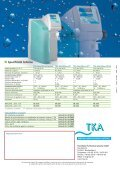 High-tech compact! TKA Smart2Pure. - Page 6