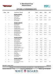 Ergebnisliste - Wintersportverein München eV