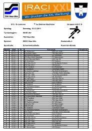 Spielplan U13 - TSV 1880 Neu-Ulm