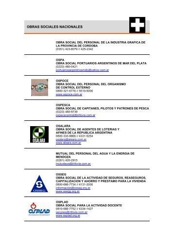 Listado de Obras Sociales Nacionales - Mapa Educativo Nacional