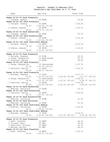 Results - Sunday 12 February 2012 Valentine's Day Yard Meet at ...