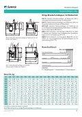 Brandschutzklappe Systemair - Seite 7