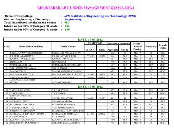 Management Quota (B-Category) Seats - AVN Institute of ...