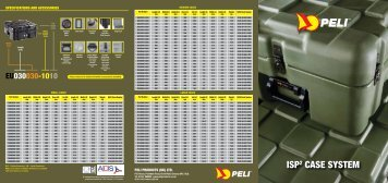 ISP Cases - Peli Products UK
