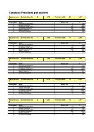 Candidati Presidenti per sezione - Comune di Casier