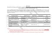 Situatie furnizori tehnician pentru sisteme si instalatii de ... - IGSU