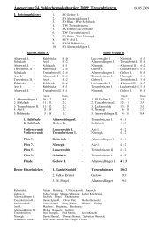 Auswertung Sabinchenpokal 2009'-1 - TSV