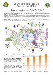 Presentazione dati UTE 6 pagine.pptx - Università della Terza Età S ...