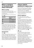 Soğutucu/Dondurucu kombine cihazı - Page 6