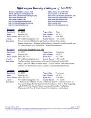 Off-Campus Housing Listing as of 5-1-2012
