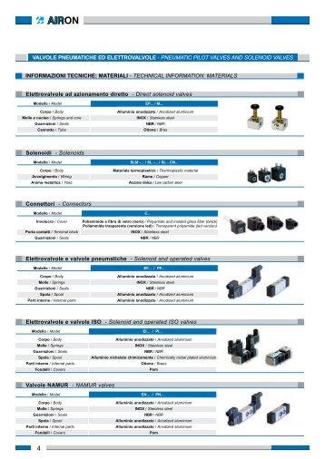 Elettrovalvole e valvole pneumatiche - Solenoid and operated ... - AIK