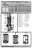 VALVOLE PNEUMATICHE serie HYGIENIC - Fimin - Page 2