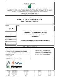 Bilancio idrologico e idrogeologico - Regione Abruzzo