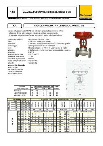Valvole di regolazione pneumatiche - Valvoind