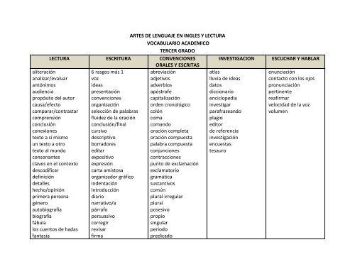 Artes De Lenguaje En Ingles Y Lectura Vocabulario Academico