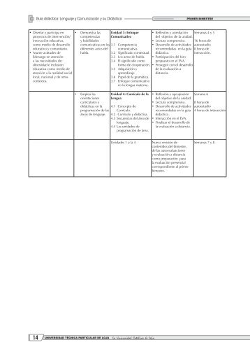 Guía didáctica: Lenguaje y Comunicación y su Didáctica