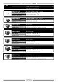 Aplicaciones_Agricolas_y_Viales_Nacional W - Sohipren Sa - Page 6