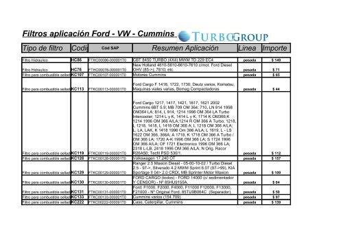 Mann Filtro De Combustible en Línea Para Ford Courier 1.3