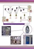 Data Logger Marconi Spy - Giorgio Bormac S.r.l. - Page 7