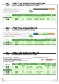 CAVI SPECIALI - Prospecta - Page 7