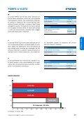 cartucce coax® mini - Page 6