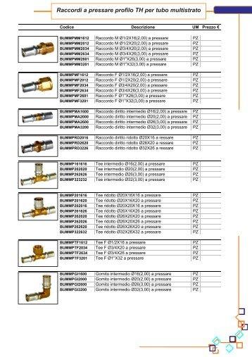 Raccordi a pressare profilo TH per tubo multistrato - Zaccariathermo.it