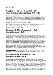 TuS Froschhausen ? SG Germania Klein-Krotzenburg 0:10 (0:5)