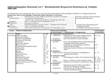 LP_RS_Mathematik - Bördelandschule Borgentreich