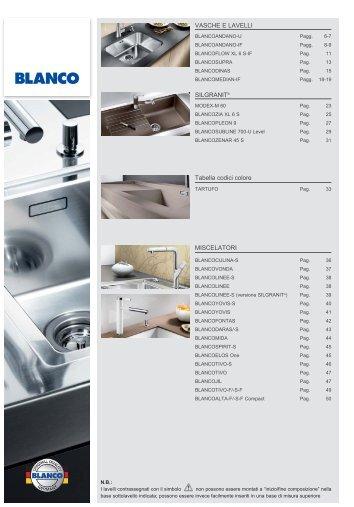 BLANCO Listino Novita 2012 - eliberg