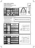 Catalogo Rima - Page 2