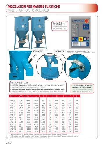 miscelatori per materie plastiche mixers for plastic ... - Lorandi silos