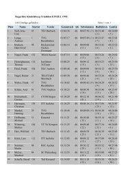 Siegerliste Kindelsberg-Triathlon EINZEL 1993: 146 Einträge ...