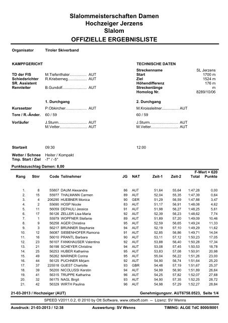 Ergebnisliste Damen Slalom