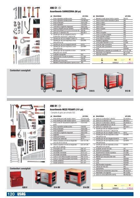 Inserti per viti con impronta TORX/® 660306 USAG 660 TX