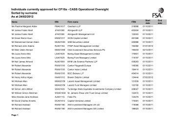 CF10a Published Lists - By Individual