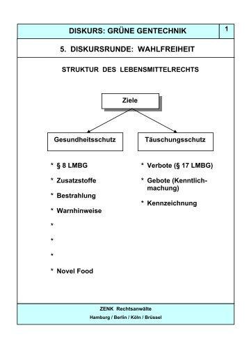 Präsentation - transGEN