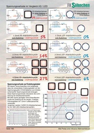 Spannungsverluste im Vergleich H3 / LED ... - FK Söhnchen